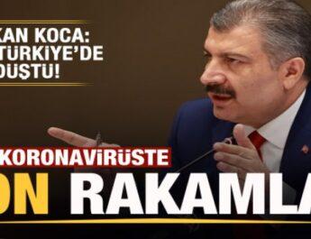 Türkiyədə Kovid-19; 8 Avqust tarixinə olan rəqəmlər.